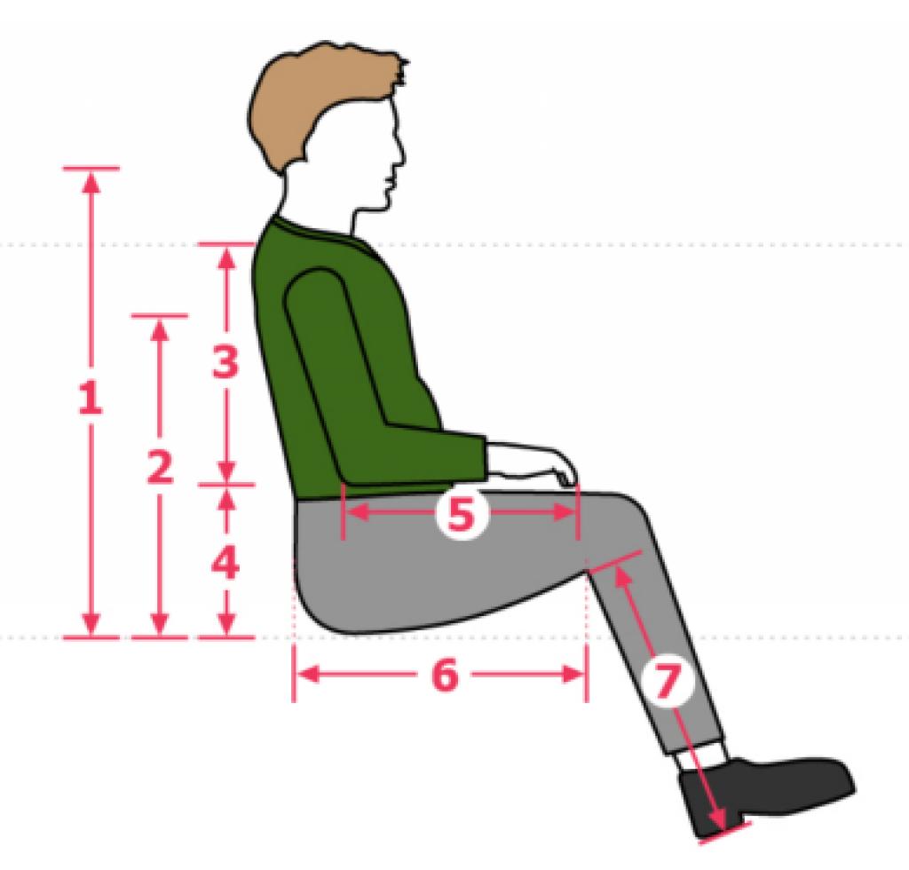 買輪椅前要知道!輪椅尺寸很重要,三點不漏!