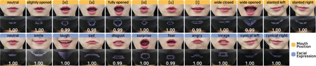 MAScreen可以辨識的嘴型、情緒和口罩上的像素轉譯對照 (上方為嘴型、下方為表情)